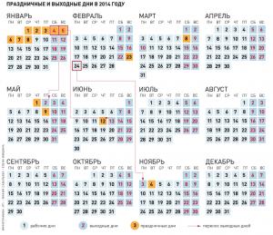 Праздничные дни в 2014 году и в Новый год
